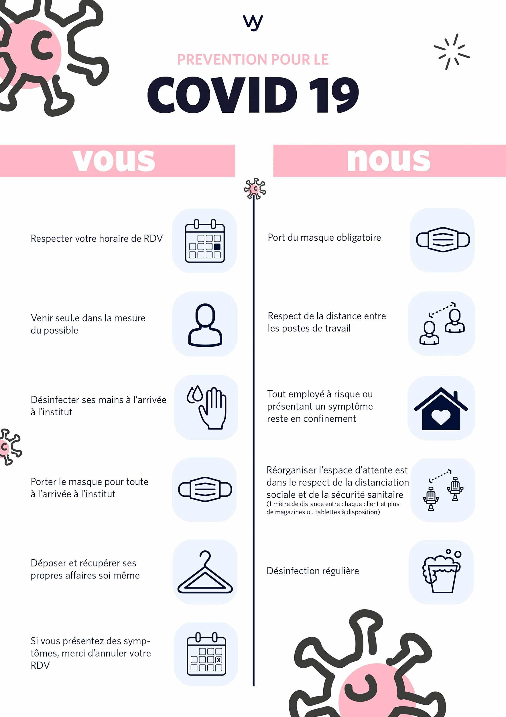 Prévention-covid-19-Institut-de-Beauté-Allure-ret